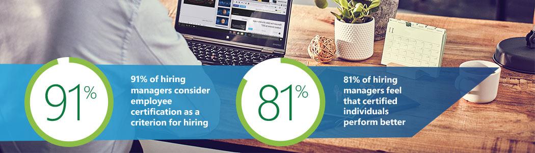 火狐MOS-percentage-Headers.jpg